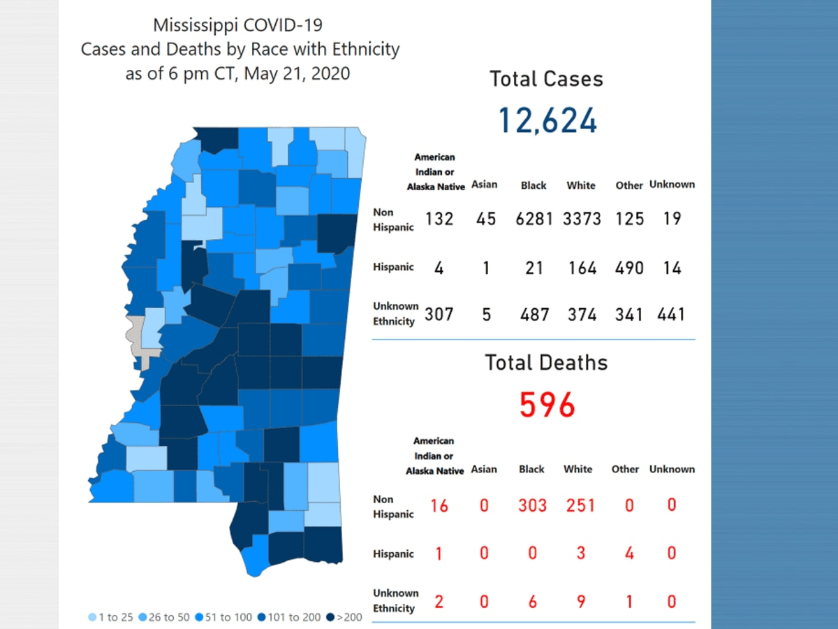 402 new COVID-19 cases, 16 new deaths reported Friday in Mississippi