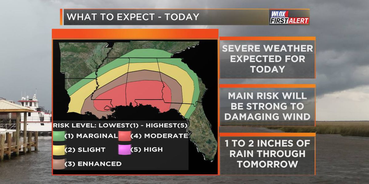 Here's what you need to know for Tuesday's severe weather threat