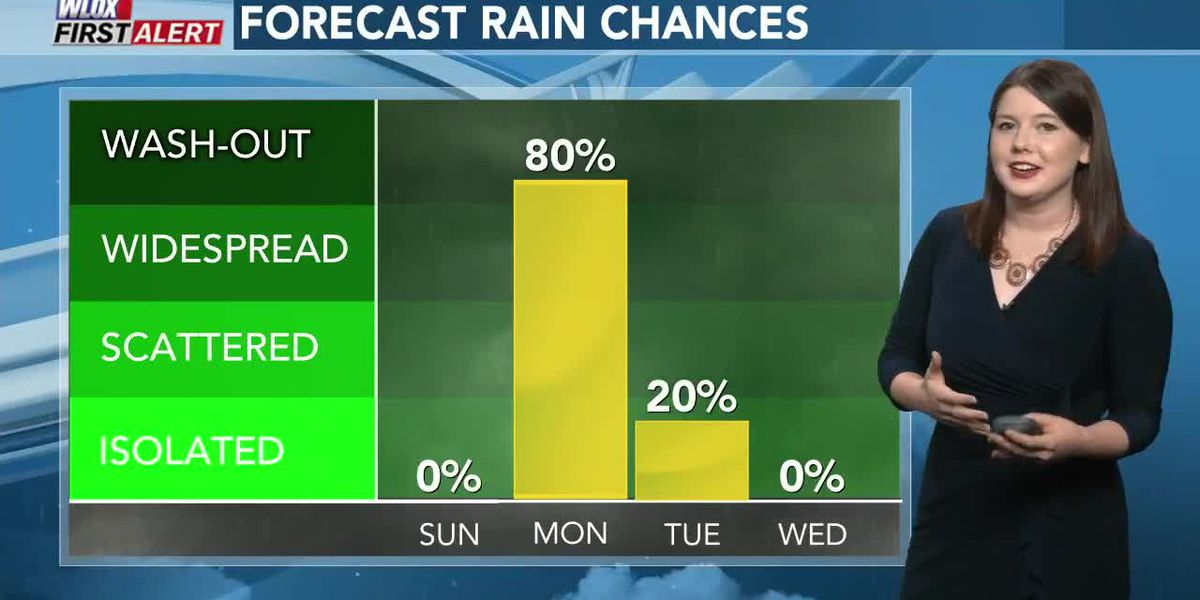 Taylor's Sunday GMM First Alert Forecast