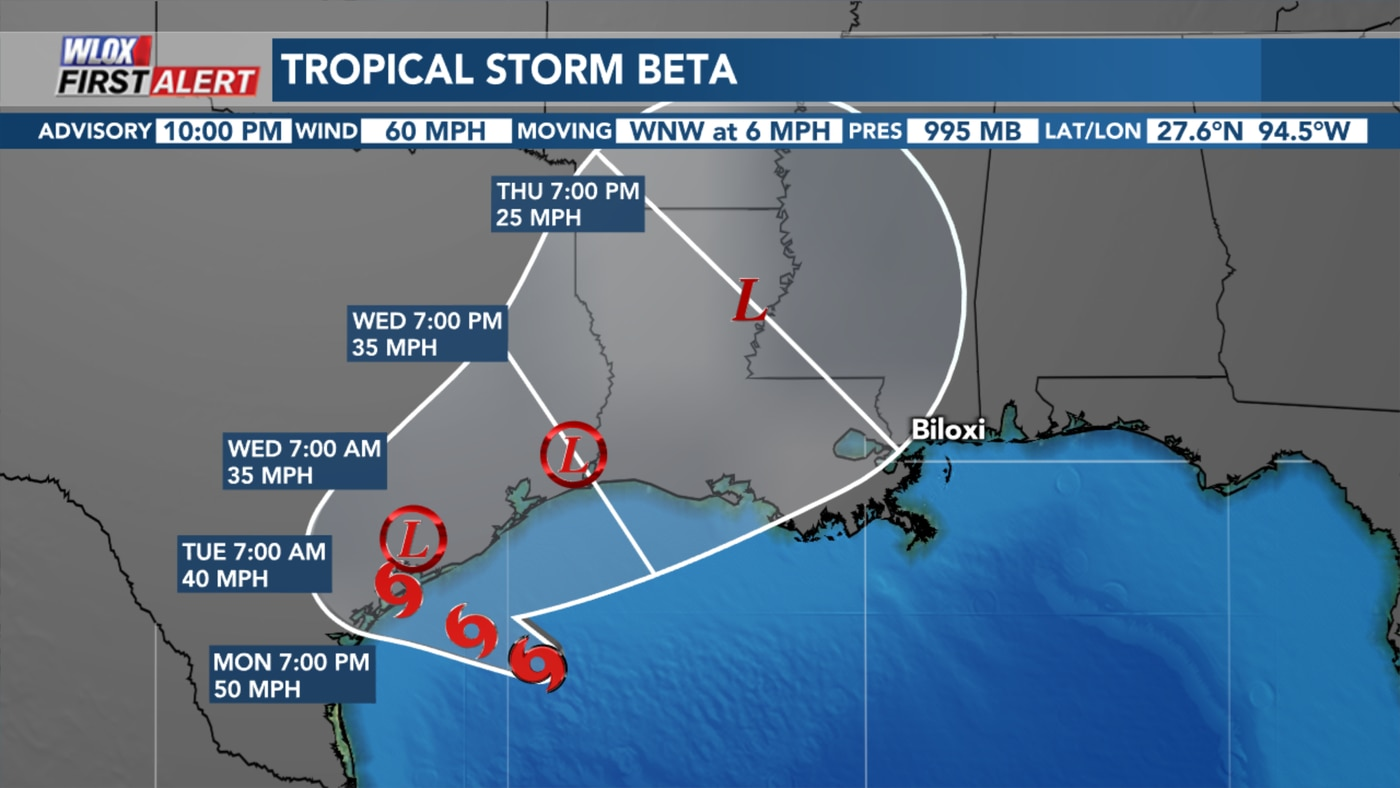 Tracking Beta And Another Tropical Wave In The Gulf